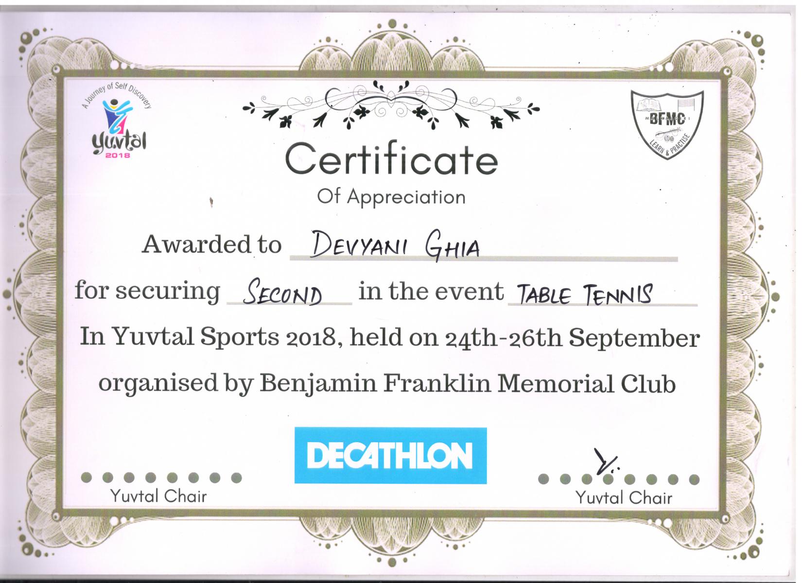 congratulatios    ms devyani ghai